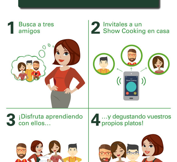 CONCURSO SHOW COOKING BY Thermomix®